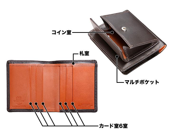 札室  カード室6室  コイン室  マルチポケット