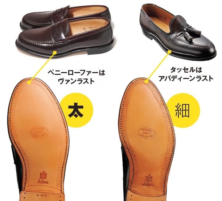 日本向けは履き口が改良されている