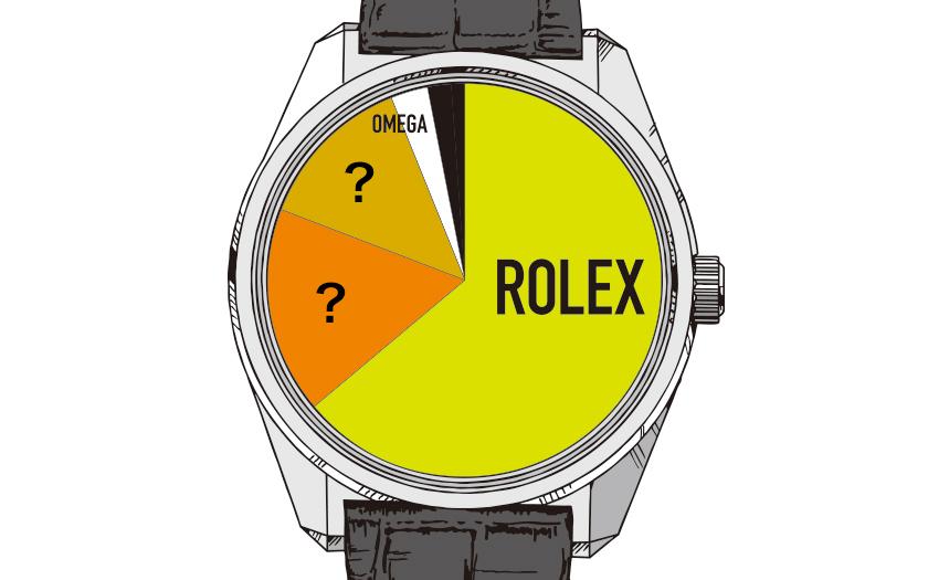 腕時計 メイン 人気 ロレックス
