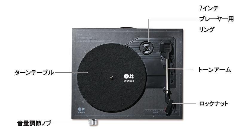 スピンボックス DIYレコードプレーヤーキット 詳細写真