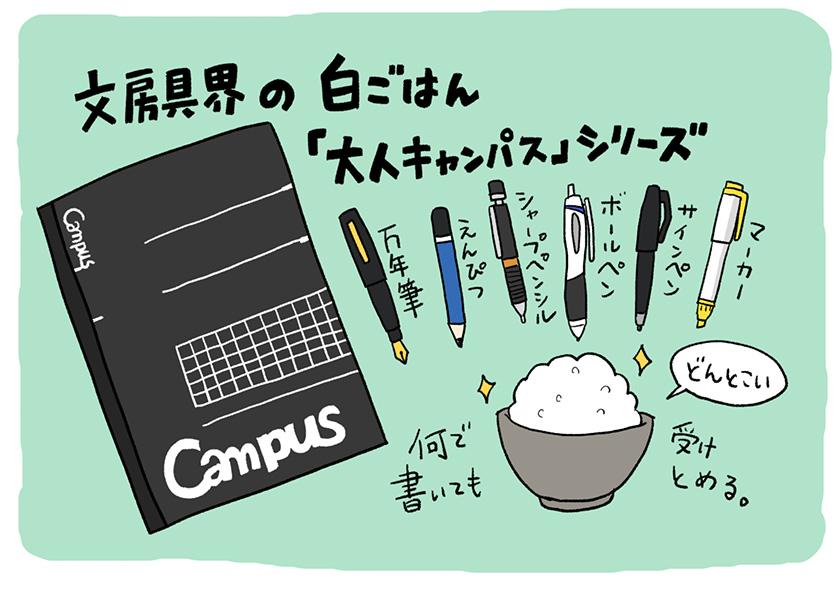 キャンパスノートはもはや大学ノートではありません【文房具グルメvol.2】