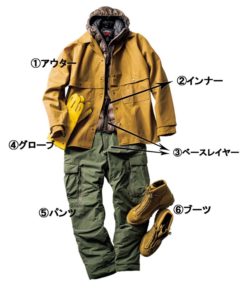 冬キャンプの服装はローテク&ハイテクウェアの組み合わせがオススメ