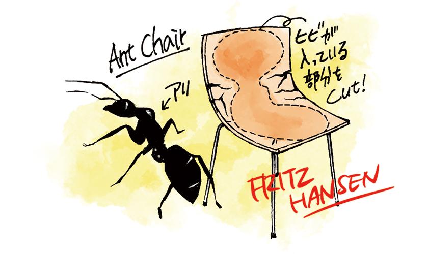 Fritz Hansen フリッツ・ハンセン セブンチェア アリンコチェア
