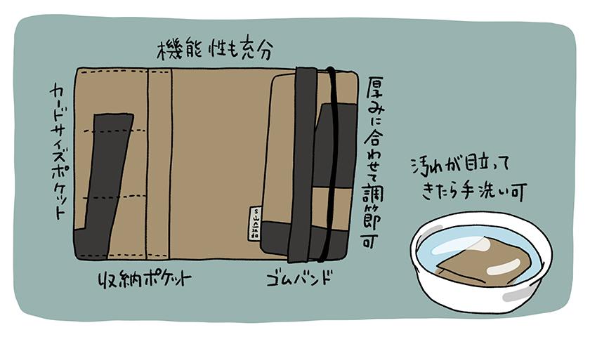 SIWA 紙和 柚木沙弥郎 手帳カバー B6