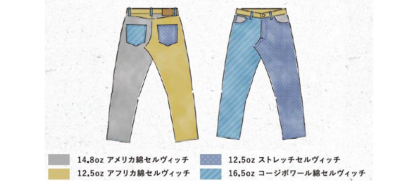 じつはスゴイ! じつはオイシイ!! JAPAN BLUE JEANS